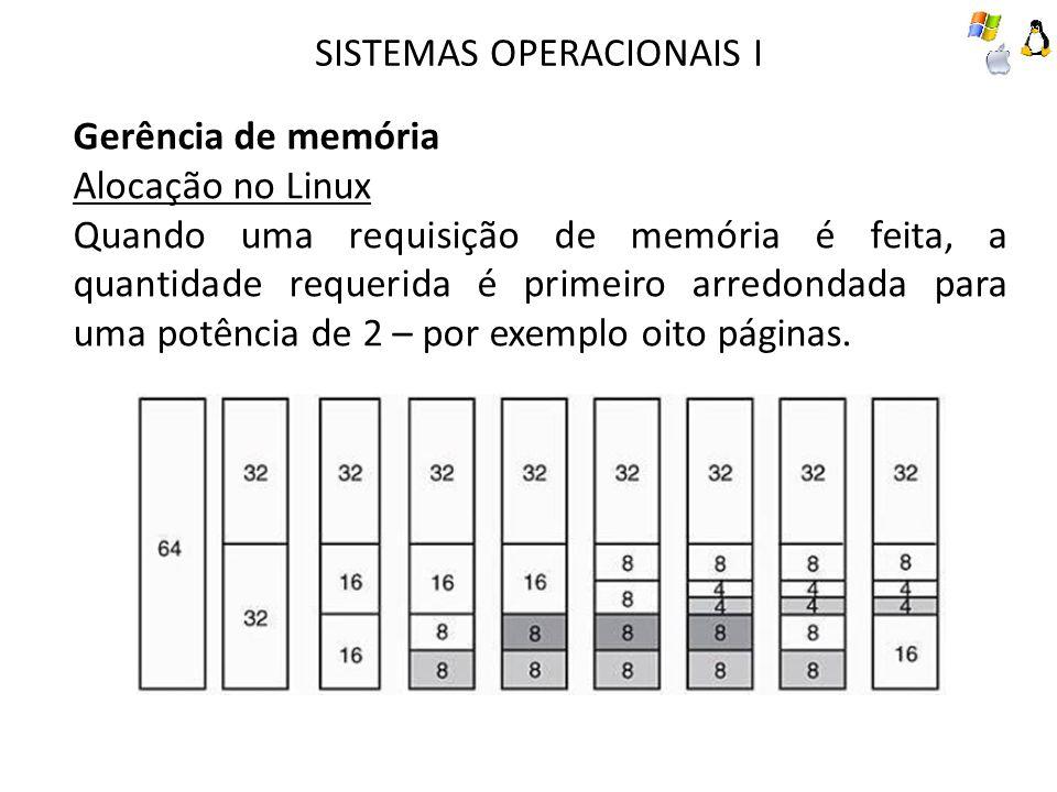 SISTEMAS OPERACIONAIS I Gerência de memória Alocação no Linux Quando uma requisição de memória é feita, a quantidade requerida é primeiro arredondada
