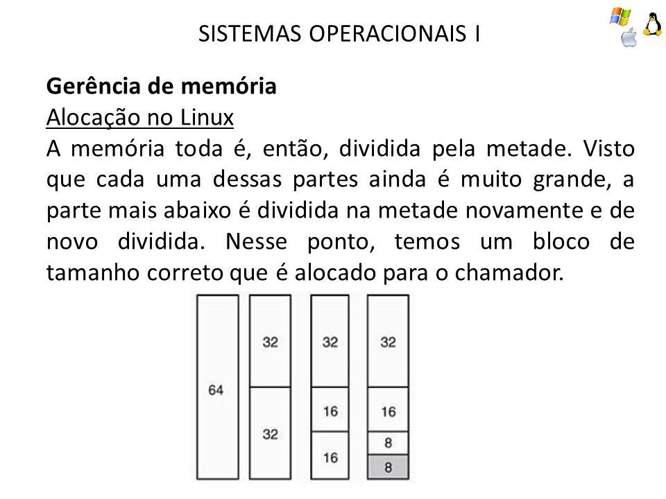 SISTEMAS OPERACIONAIS I Gerência de memória Alocação no Linux A memória toda é, então, dividida pela metade. Visto que cada uma dessas partes ainda é