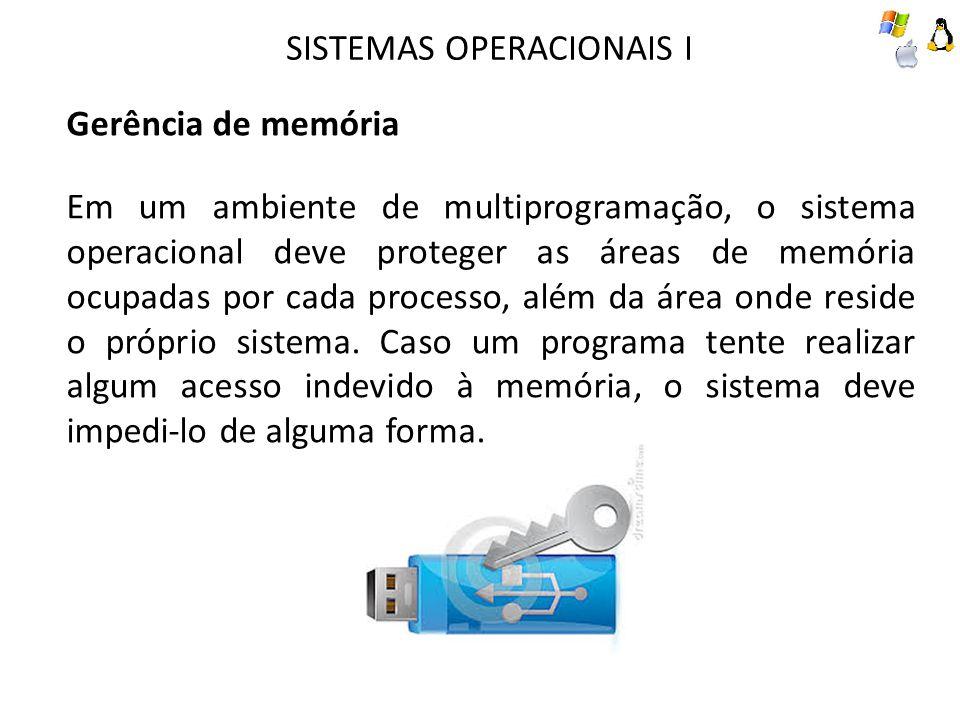 SISTEMAS OPERACIONAIS I Gerência de memória Alocação contígua simples Na alocação contígua simples a memória principal é subdividida em duas áreas: uma para o sistema operacional e outra para o programa do usuário.