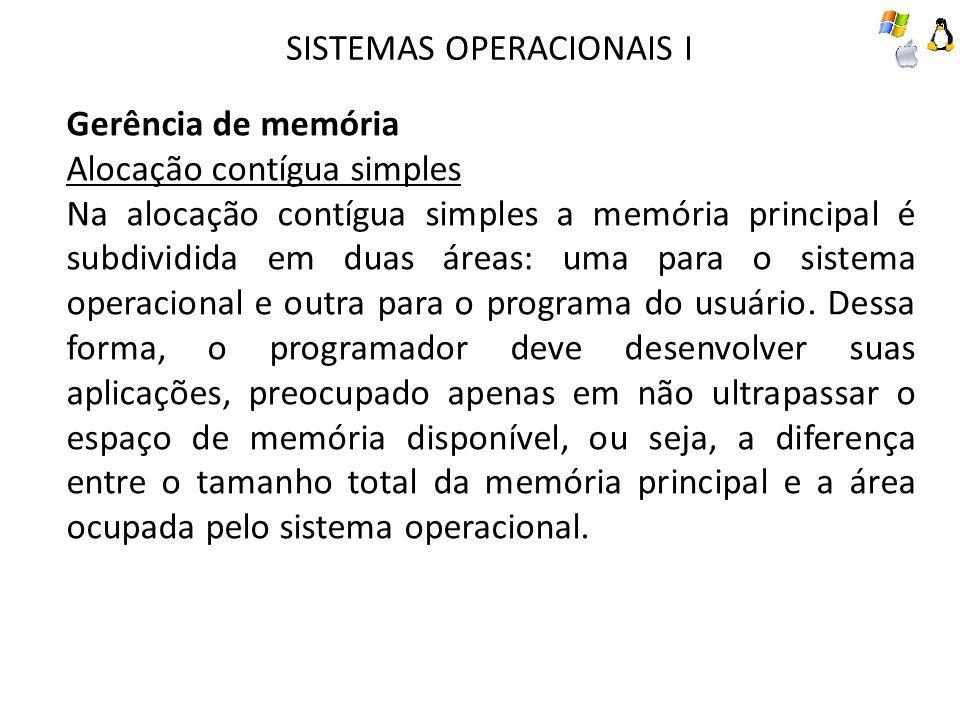 SISTEMAS OPERACIONAIS I Gerência de memória Alocação no Linux A memória toda é, então, dividida pela metade.