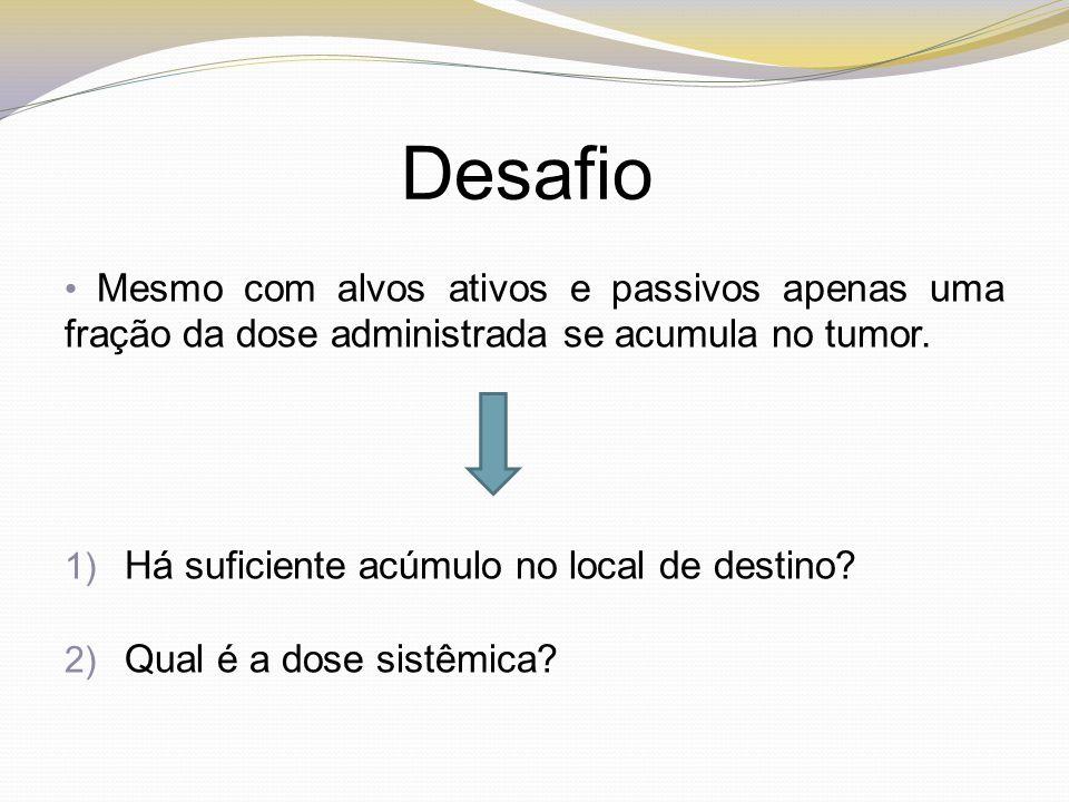 Mesmo com alvos ativos e passivos apenas uma fração da dose administrada se acumula no tumor. 1) Há suficiente acúmulo no local de destino? 2) Qual é