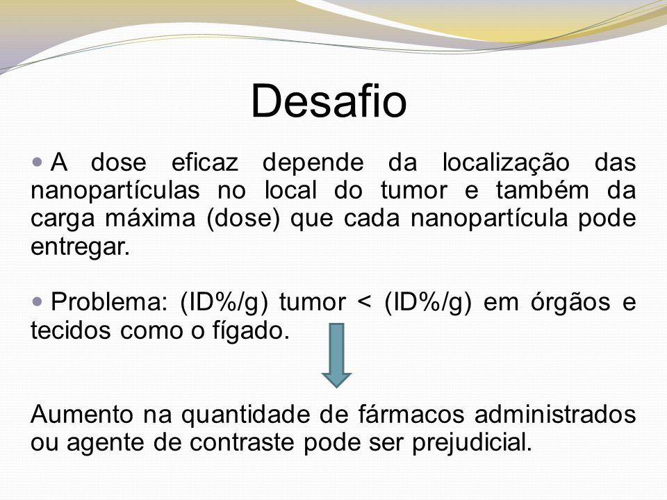 A dose eficaz depende da localização das nanopartículas no local do tumor e também da carga máxima (dose) que cada nanopartícula pode entregar. Proble