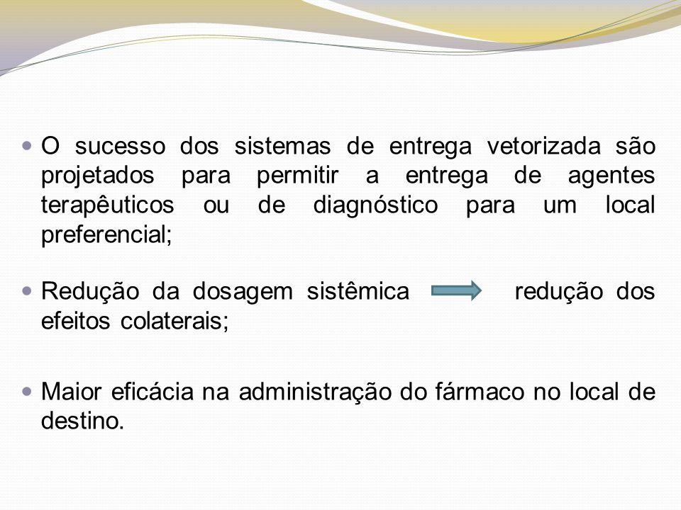O sucesso dos sistemas de entrega vetorizada são projetados para permitir a entrega de agentes terapêuticos ou de diagnóstico para um local preferenci
