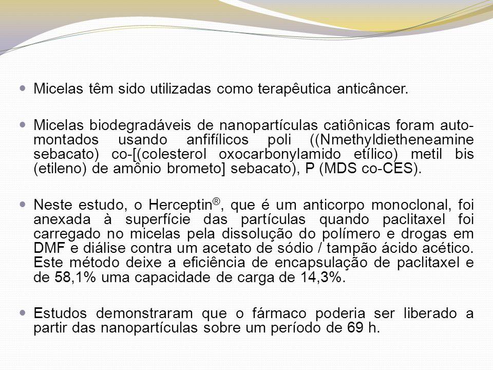 Micelas têm sido utilizadas como terapêutica anticâncer. Micelas biodegradáveis de nanopartículas catiônicas foram auto- montados usando anfifílicos p