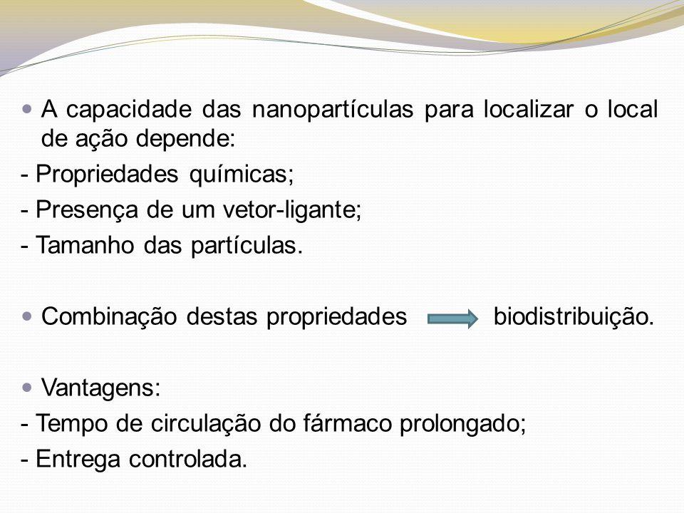 Nanopartículas, lipossomas, incluindo, micelas, e polimerssomas, podem ser formadas usando vários anfifílicos, como os lipídios naturais ou copolímeros em bloco.