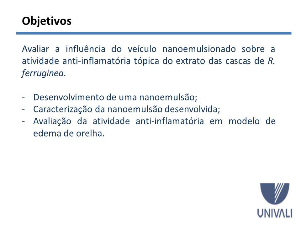Objetivos Avaliar a influência do veículo nanoemulsionado sobre a atividade anti-inflamatória tópica do extrato das cascas de R. ferruginea. -Desenvol