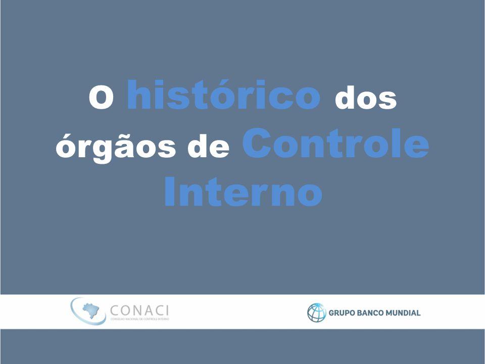 O histórico dos órgãos de Controle Interno