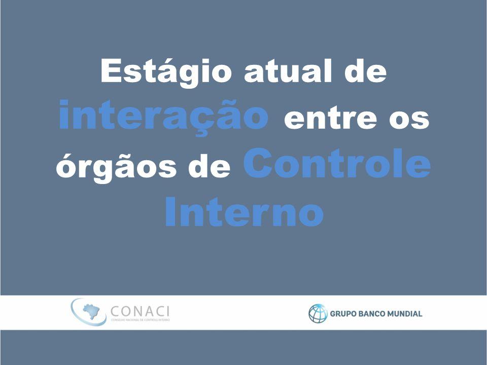 Estágio atual de interação entre os órgãos de Controle Interno
