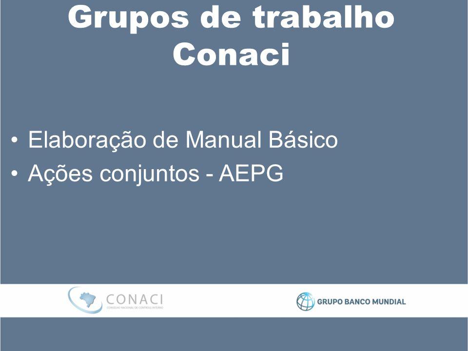 Grupos de trabalho Conaci Elaboração de Manual Básico Ações conjuntos - AEPG