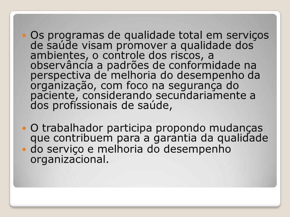 Os programas de qualidade total em serviços de saúde visam promover a qualidade dos ambientes, o controle dos riscos, a observância a padrões de confo
