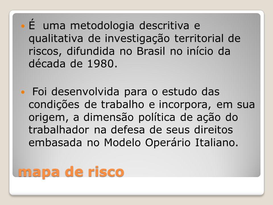 mapa de risco É uma metodologia descritiva e qualitativa de investigação territorial de riscos, difundida no Brasil no início da década de 1980. Foi d