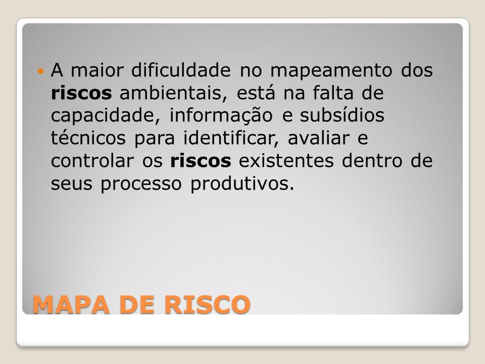 MAPA DE RISCO A maior dificuldade no mapeamento dos riscos ambientais, está na falta de capacidade, informação e subsídios técnicos para identificar,