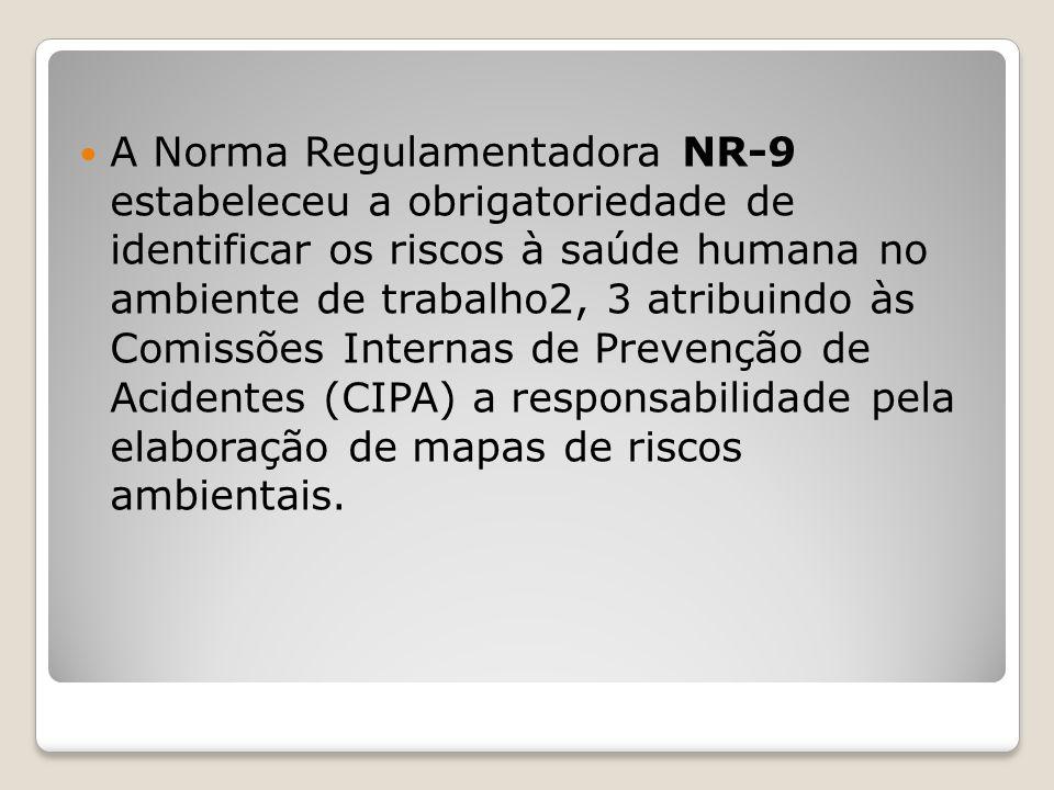 A Norma Regulamentadora NR-9 estabeleceu a obrigatoriedade de identificar os riscos à saúde humana no ambiente de trabalho2, 3 atribuindo às Comissões
