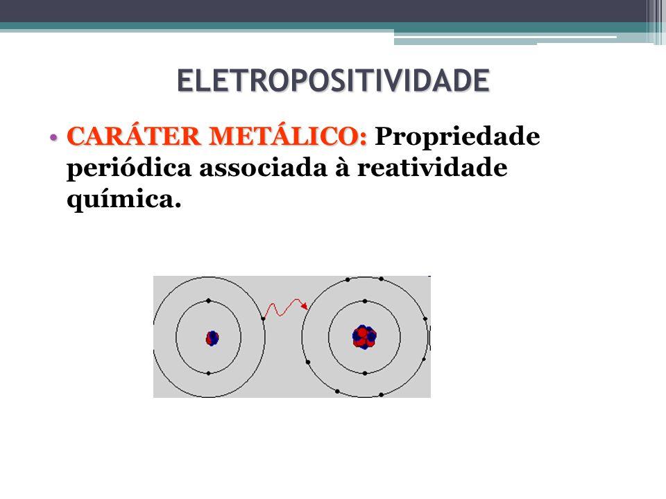 ELETROPOSITIVIDADE CARÁTER METÁLICO:CARÁTER METÁLICO: Propriedade periódica associada à reatividade química.