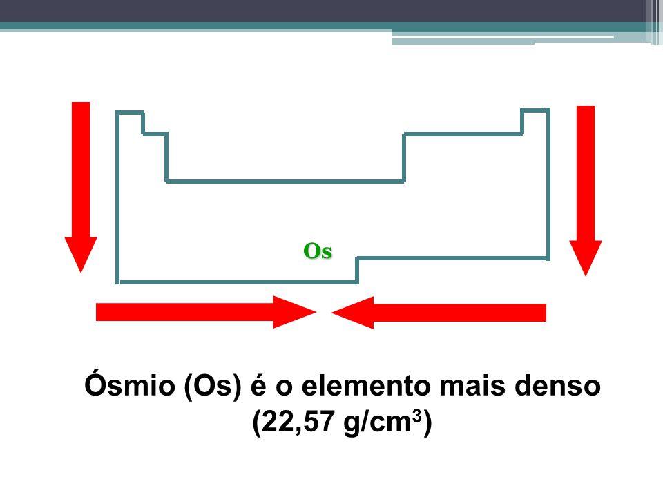 Os Ósmio (Os) é o elemento mais denso (22,57 g/cm 3 )