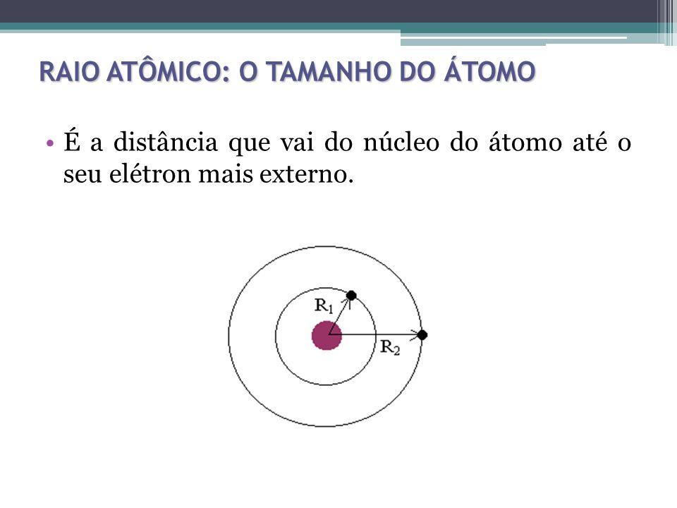 RAIO ATÔMICO: O TAMANHO DO ÁTOMO É a distância que vai do núcleo do átomo até o seu elétron mais externo.