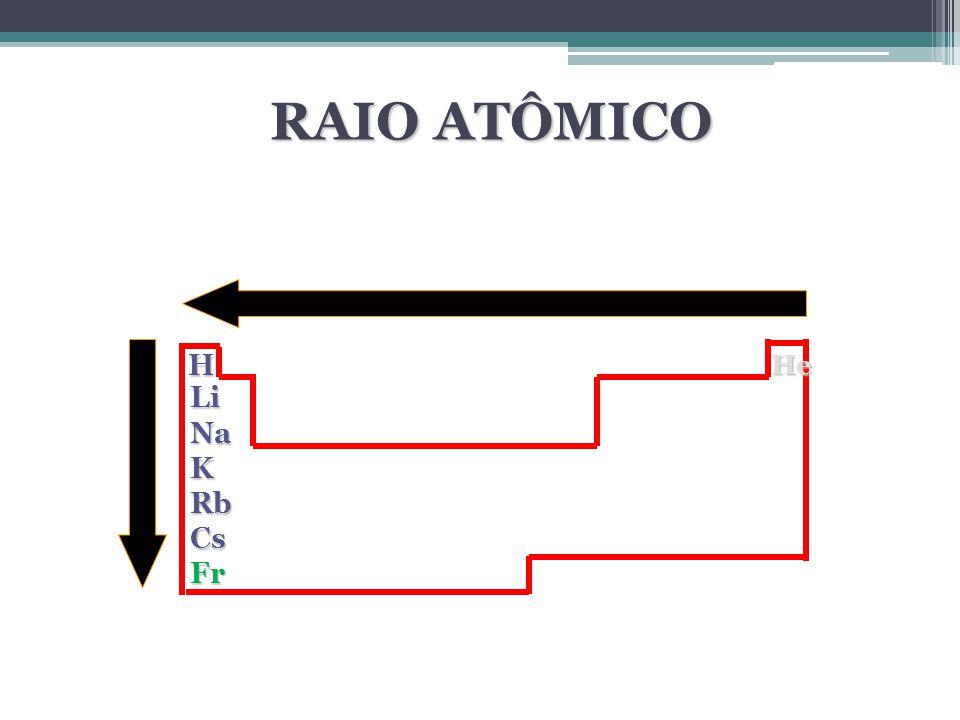 He H LiNaKRbCsFr RAIO ATÔMICO