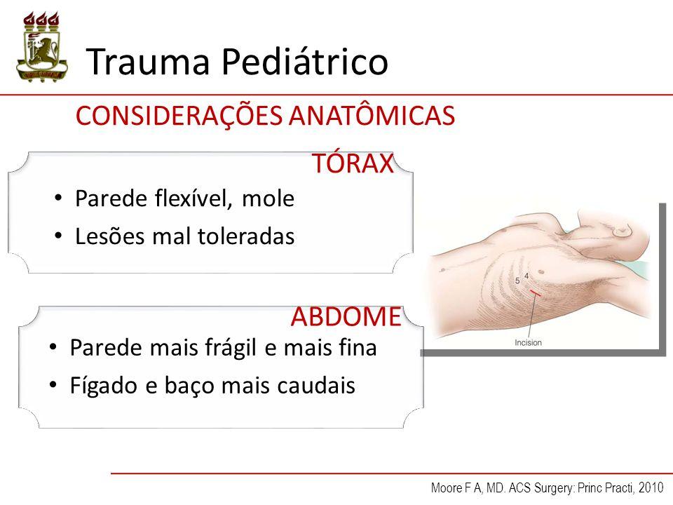 Trauma Pediátrico Parede flexível, mole Lesões mal toleradas TÓRAX CONSIDERAÇÕES ANATÔMICAS Parede mais frágil e mais fina Fígado e baço mais caudais