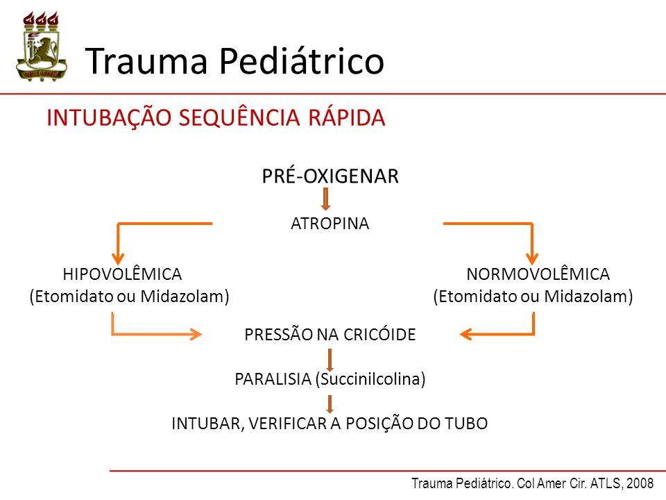 Trauma Pediátrico PRÉ-OXIGENAR ATROPINA HIPOVOLÊMICA NORMOVOLÊMICA (Etomidato ou Midazolam) (Etomidato ou Midazolam) PRESSÃO NA CRICÓIDE PARALISIA (Su