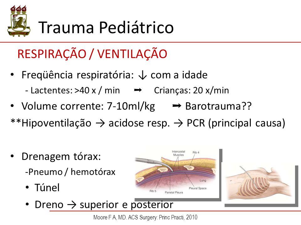 Trauma Pediátrico RESPIRAÇÃO / VENTILAÇÃO Freqüência respiratória: ↓ com a idade - Lactentes: >40 x / min ➝ Crianças: 20 x/min Volume corrente: 7-10ml