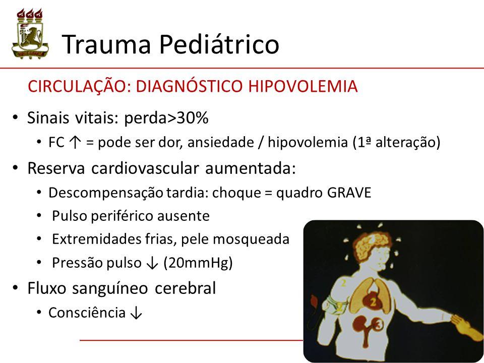 Trauma Pediátrico Sinais vitais: perda>30% FC ↑ = pode ser dor, ansiedade / hipovolemia (1ª alteração) Reserva cardiovascular aumentada: Descompensaçã