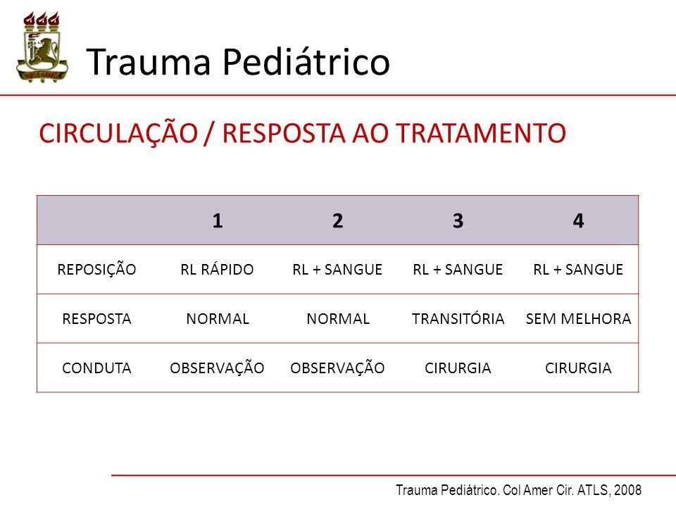 Trauma Pediátrico CIRCULAÇÃO / RESPOSTA AO TRATAMENTO 1234 REPOSIÇÃORL RÁPIDORL + SANGUE RESPOSTANORMAL TRANSITÓRIASEM MELHORA CONDUTAOBSERVAÇÃO CIRUR