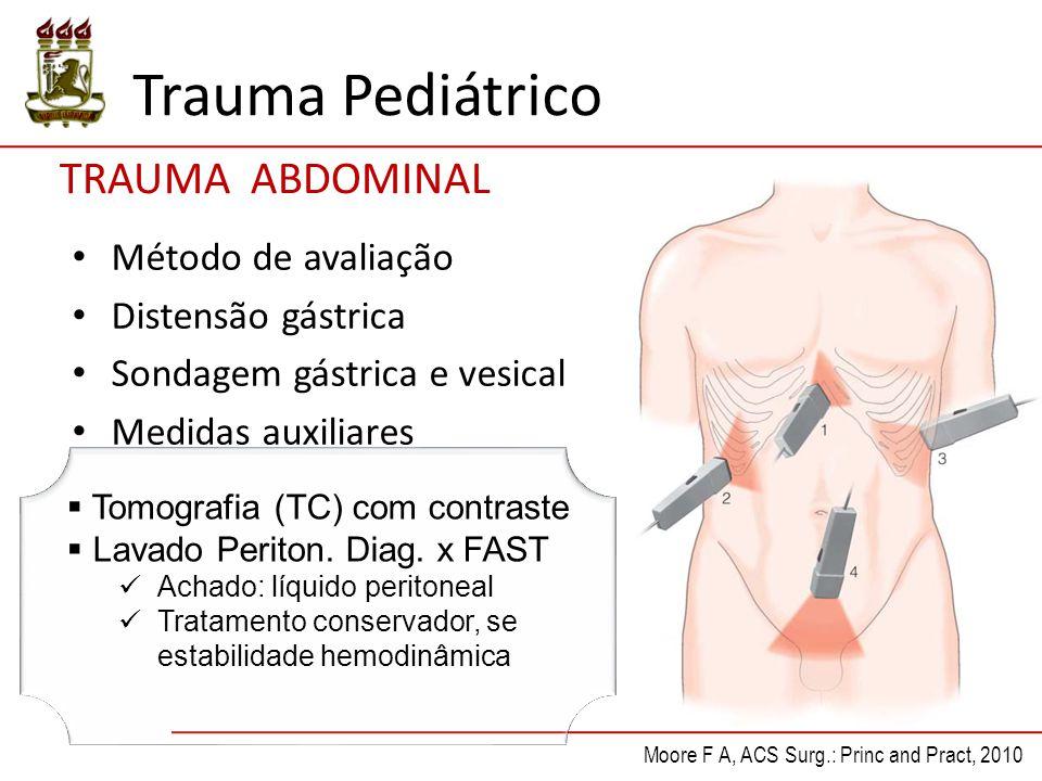 Trauma Pediátrico Método de avaliação Distensão gástrica Sondagem gástrica e vesical Medidas auxiliares  Tomografia (TC) com contraste  Lavado Perit