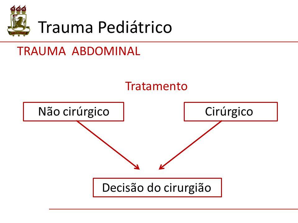 Trauma Pediátrico TRAUMA ABDOMINAL Tratamento Não cirúrgico Cirúrgico Decisão do cirurgião