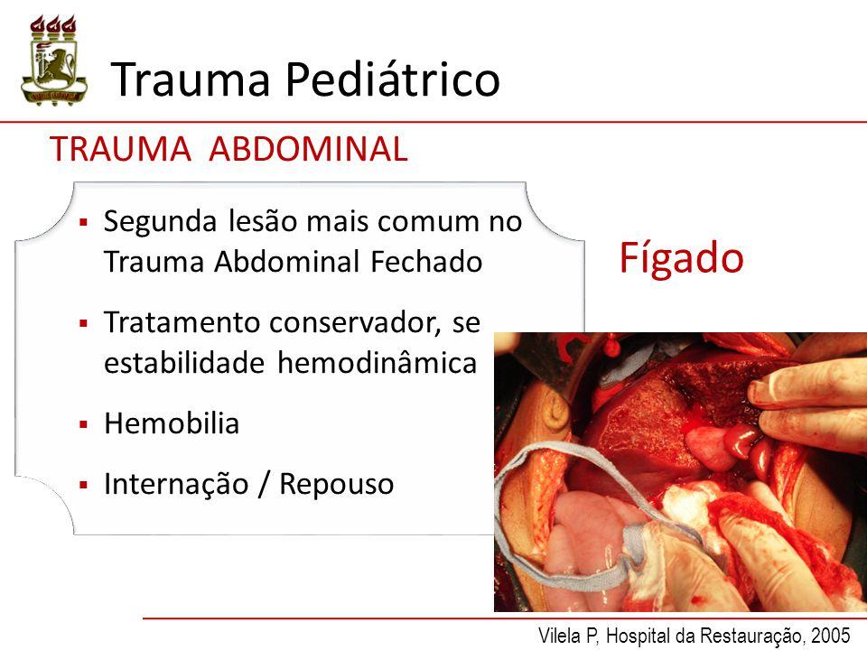 Trauma Pediátrico Fígado  Segunda lesão mais comum no Trauma Abdominal Fechado  Tratamento conservador, se estabilidade hemodinâmica  Hemobilia  I
