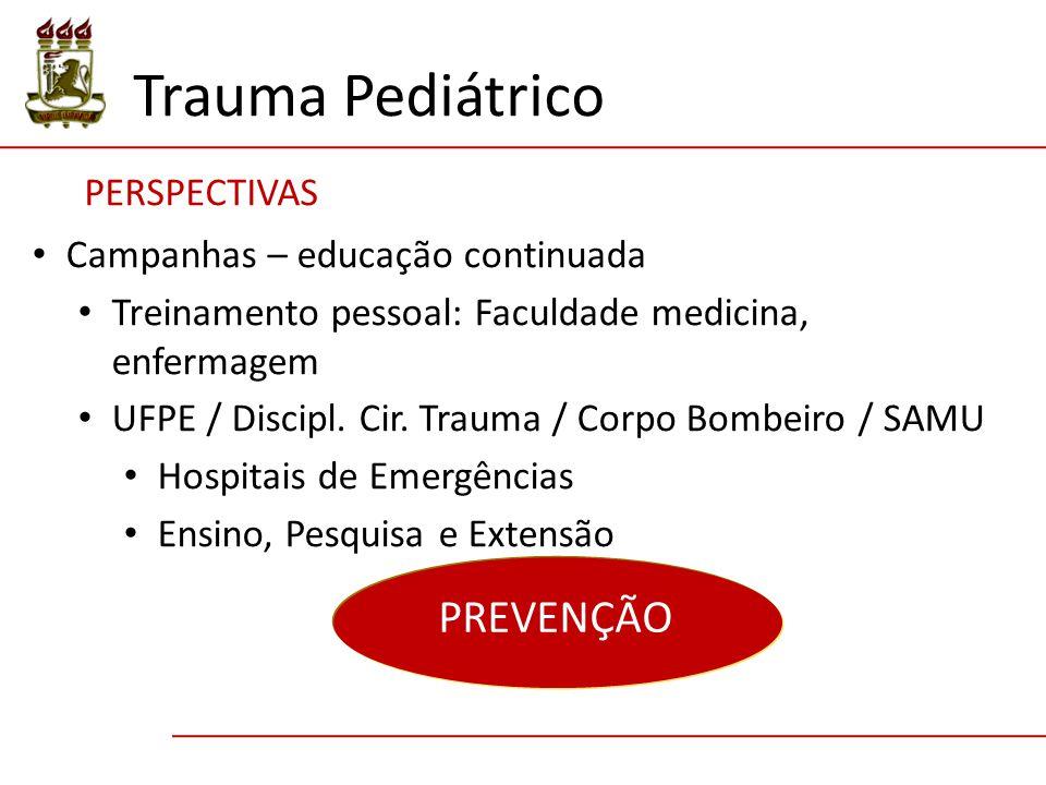 PERSPECTIVAS Trauma Pediátrico Campanhas – educação continuada Treinamento pessoal: Faculdade medicina, enfermagem UFPE / Discipl. Cir. Trauma / Corpo
