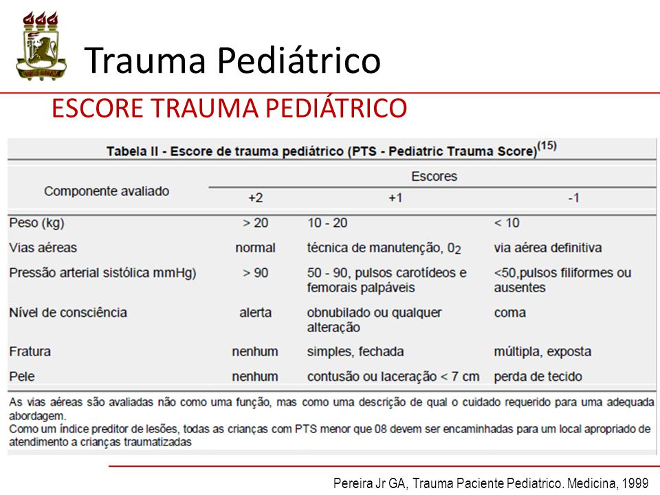 Pereira Jr GA, Trauma Paciente Pediatrico.