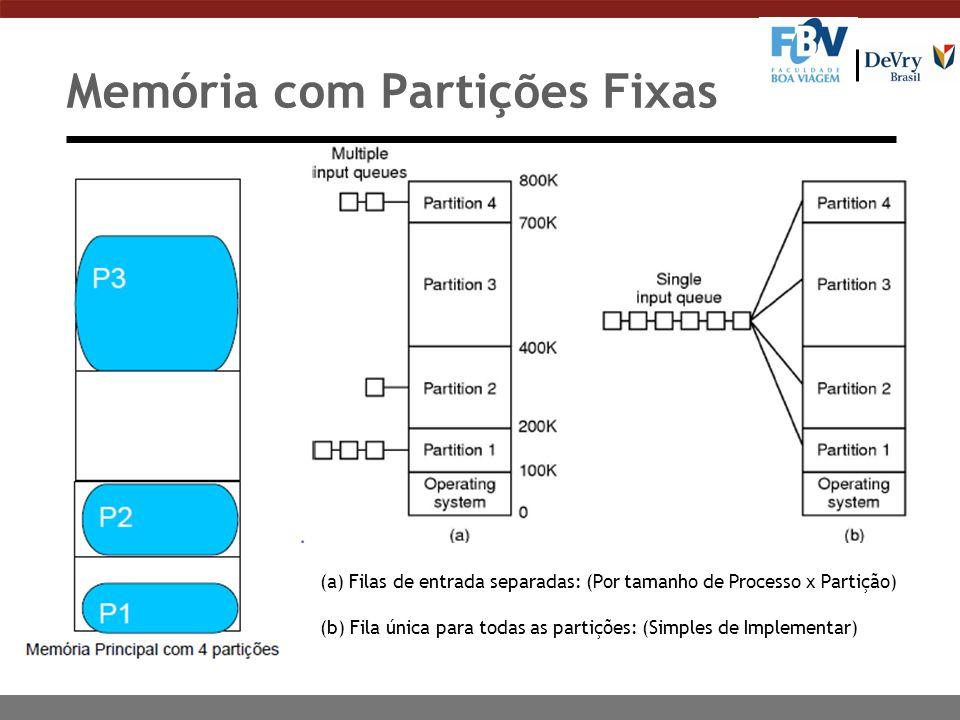 Memória com Partições Fixas (a) Filas de entrada separadas: (Por tamanho de Processo x Partição) (b) Fila única para todas as partições: (Simples de Implementar)