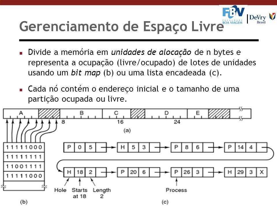 Gerenciamento de Espaço Livre n Divide a memória em unidades de alocação de n bytes e representa a ocupação (livre/ocupado) de lotes de unidades usando um bit map (b) ou uma lista encadeada (c).