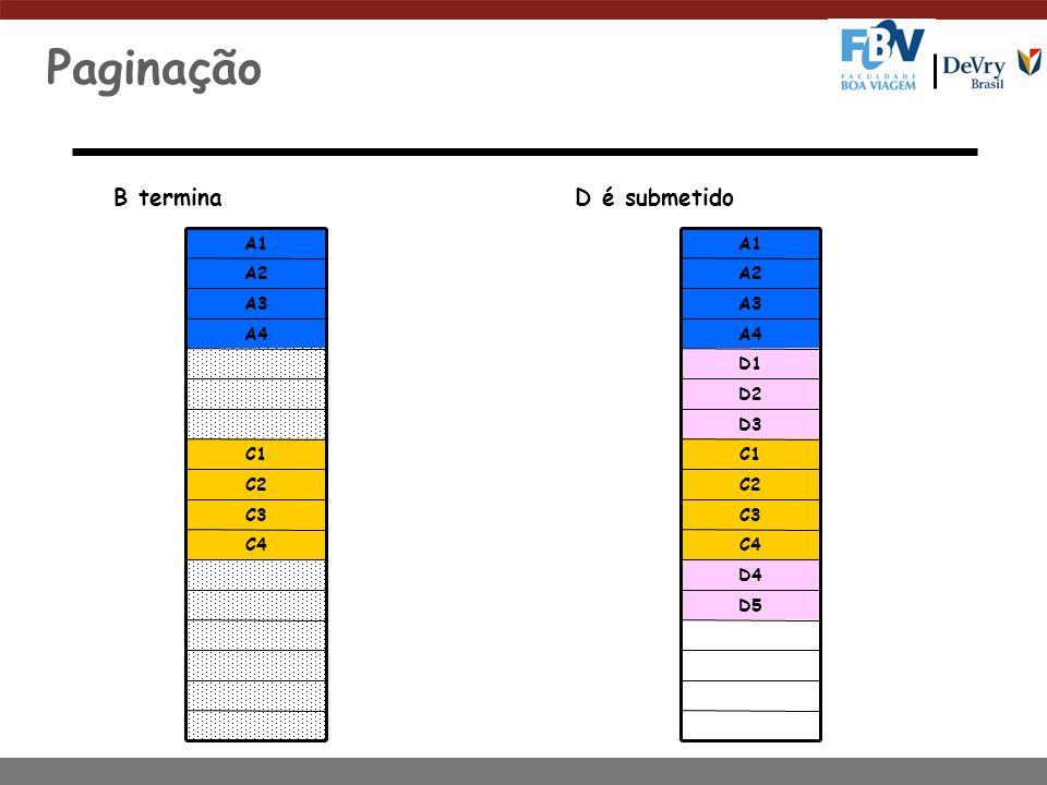 Paginação C4 C3 C2 C1 A4 A3 A2 A1 B terminaD é submetido D4 D5 C1 C2 C3 C4 A1 A2 A3 A4 D3 D2 D1