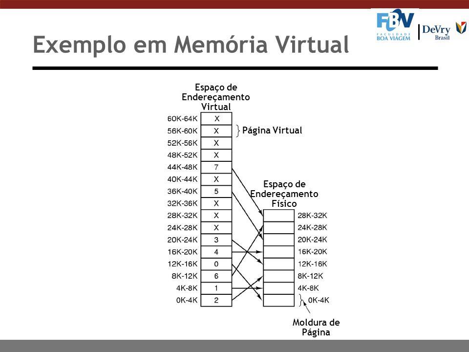 Exemplo em Memória Virtual Espaço de Endereçamento Virtual Espaço de Endereçamento Físico Página Virtual Moldura de Página