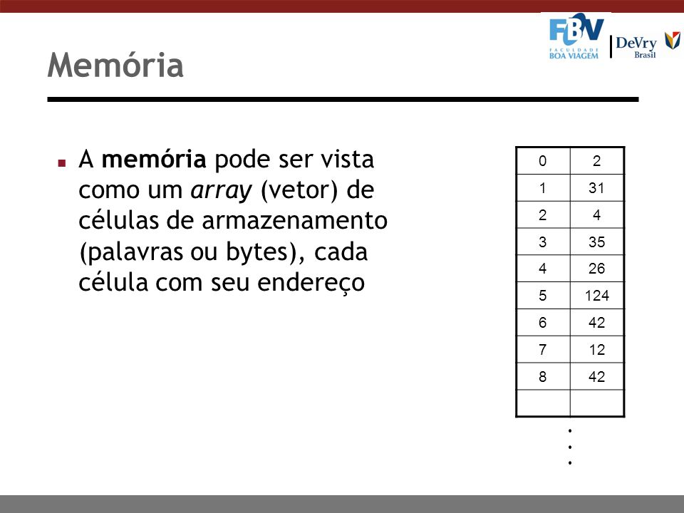 Memória n A memória pode ser vista como um array (vetor) de células de armazenamento (palavras ou bytes), cada célula com seu endereço 02 131 24 335 426 5124 642 712 842