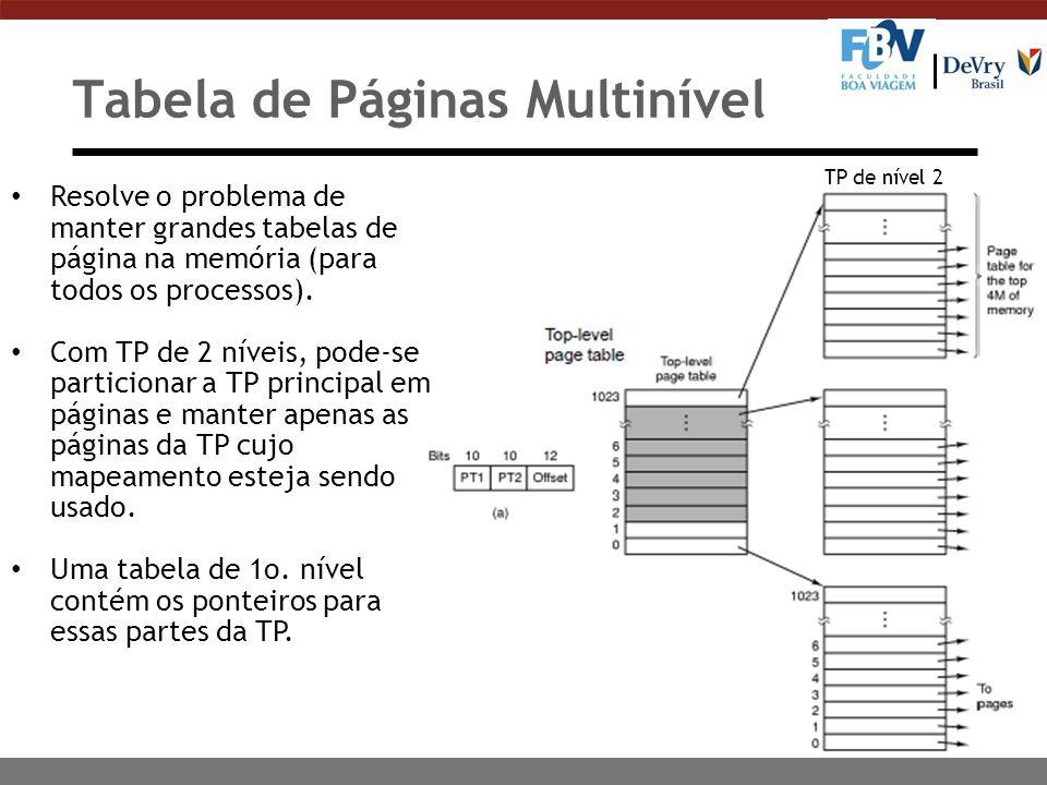 Tabela de Páginas Multinível Resolve o problema de manter grandes tabelas de página na memória (para todos os processos).