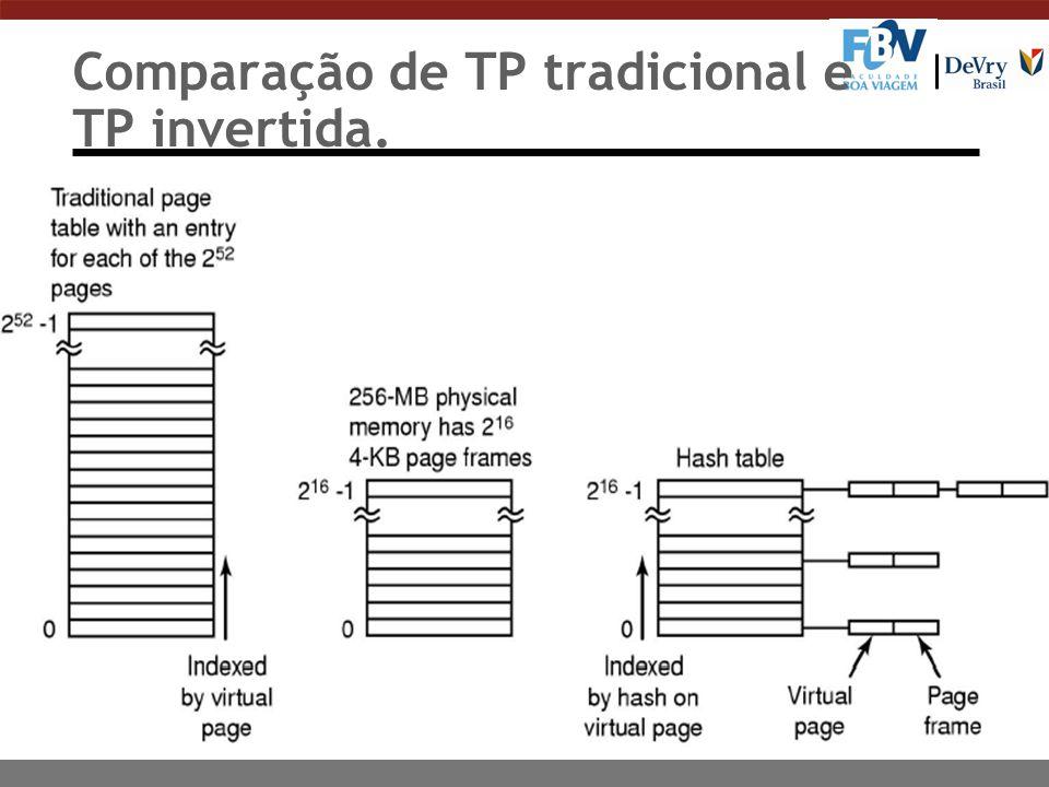 Comparação de TP tradicional e TP invertida.