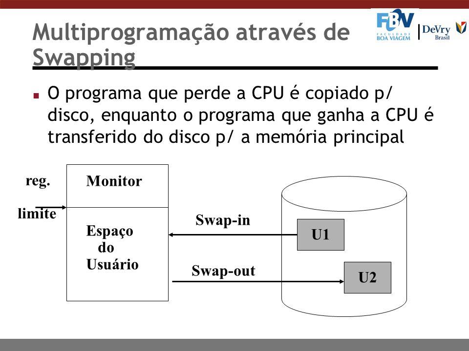 Multiprogramação através de Swapping n O programa que perde a CPU é copiado p/ disco, enquanto o programa que ganha a CPU é transferido do disco p/ a memória principal Monitor Espaço do Usuário reg.