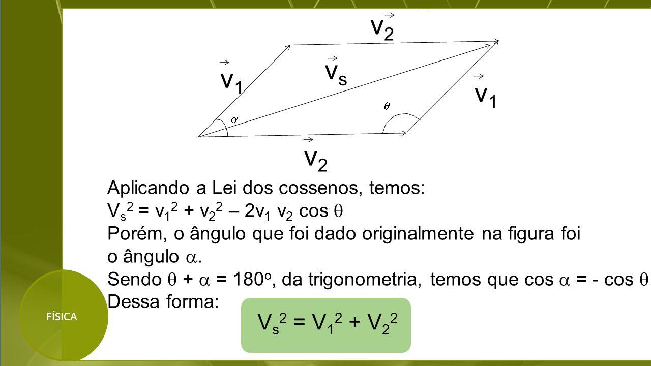 FÍSICA V s 2 = V 1 2 + V 2 2  v2v2 v1v1 vsvs  v1v1 v2v2 Aplicando a Lei dos cossenos, temos: V s 2 = v 1 2 + v 2 2 – 2v 1 v 2 cos  Porém, o ângulo