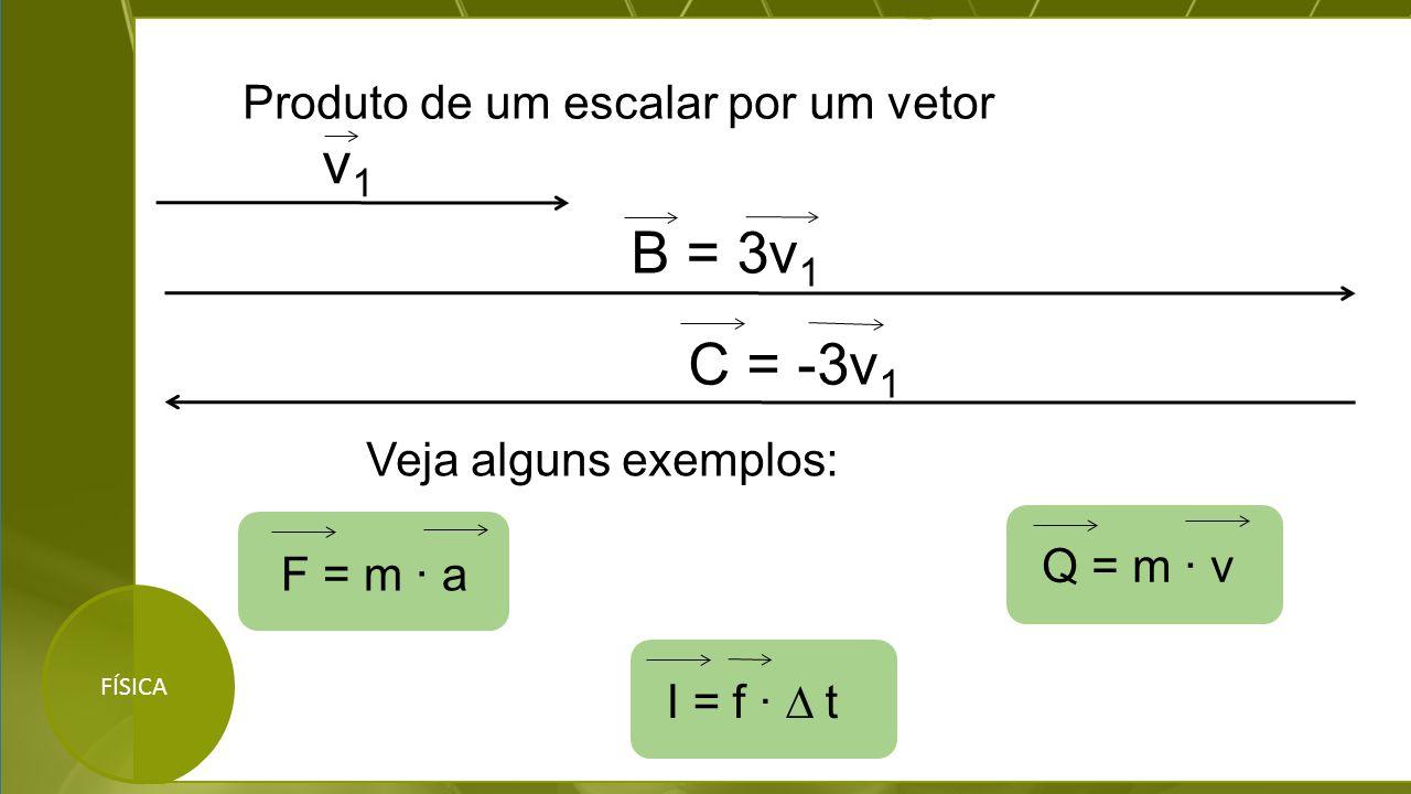 FÍSICA F = m · a Produto de um escalar por um vetor v1v1 B = 3v 1 C = -3v 1 Veja alguns exemplos: I = f ·  t Q = m · v