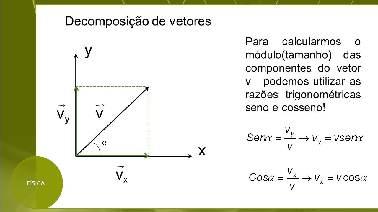 FÍSICA Decomposição de vetores Para calcularmos o módulo(tamanho) das componentes do vetor v podemos utilizar as razões trigonométricas seno e cosseno