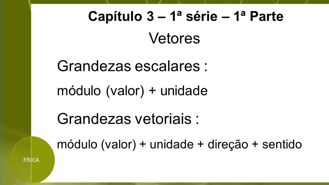 Vetores Capítulo 3 – 1ª série – 1ª Parte Grandezas escalares : módulo (valor) + unidade Grandezas vetoriais : módulo (valor) + unidade + direção + sen