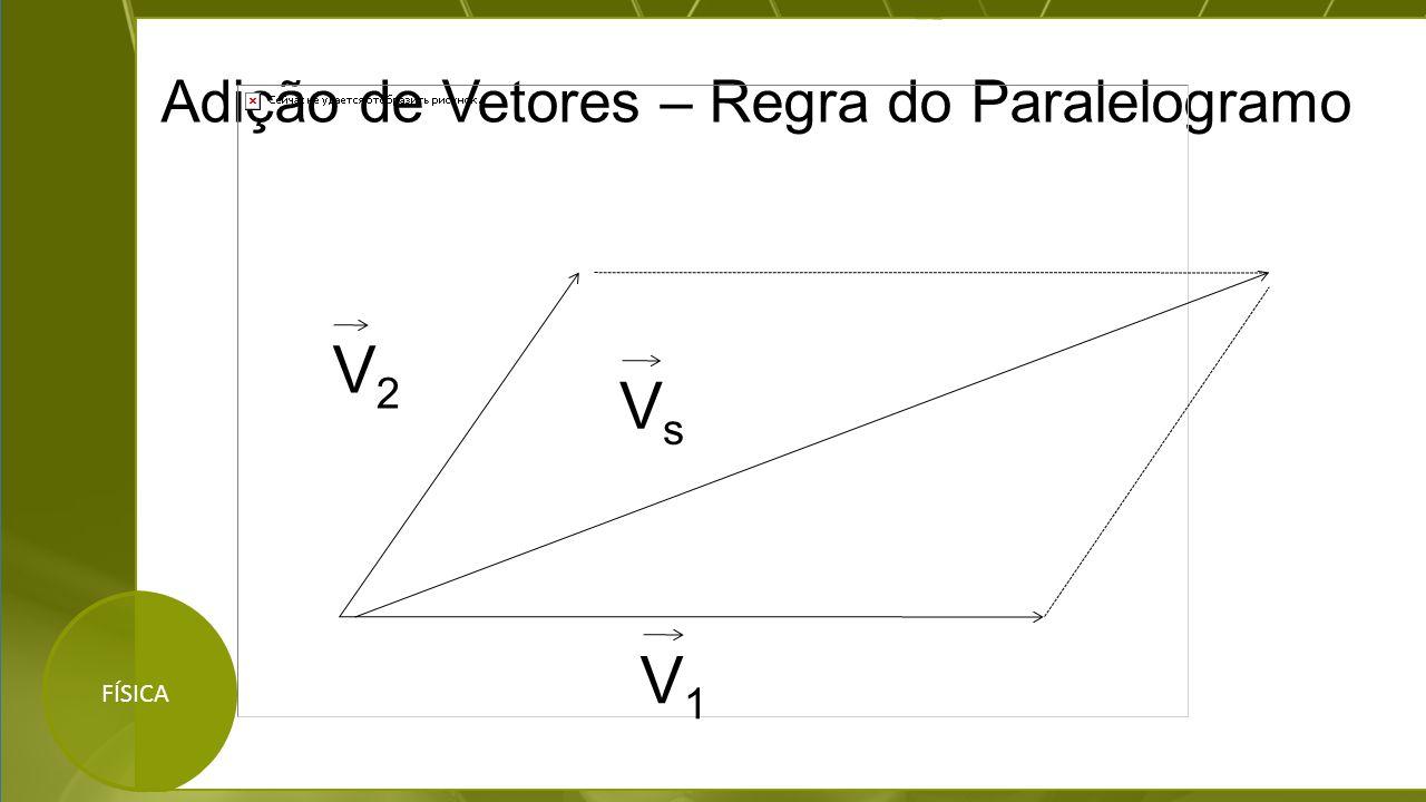 Adição de Vetores – Regra do Paralelogramo FÍSICA V2V2 VsVs V1V1