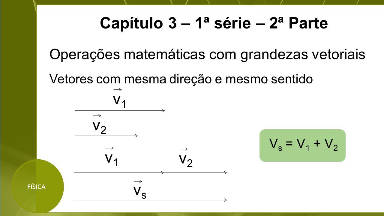 Capítulo 3 – 1ª série – 2ª Parte FÍSICA v1v1 Operações matemáticas com grandezas vetoriais Vetores com mesma direção e mesmo sentido v2v2 v1v1 v2v2 vs