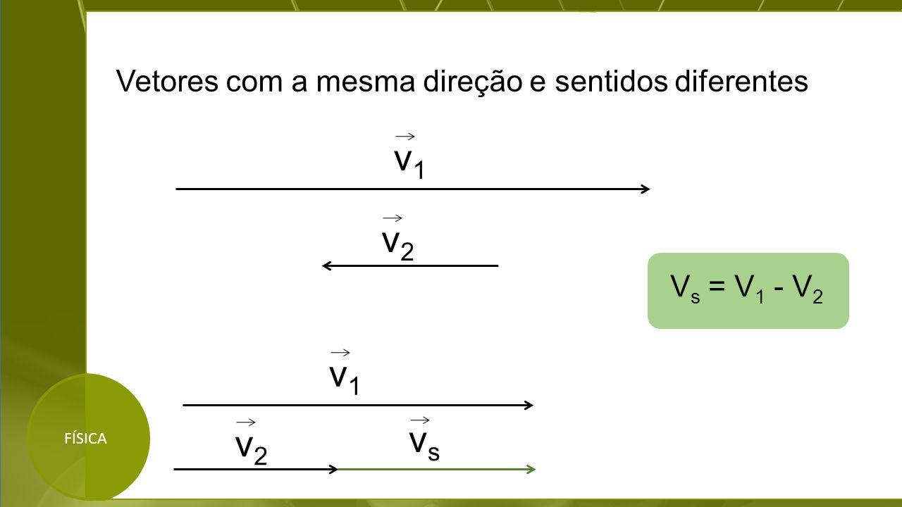 FÍSICA v1v1 Vetores com a mesma direção e sentidos diferentes v2v2 v1v1 v2v2 vsvs V s 2 = V 1 2 + V 2 2