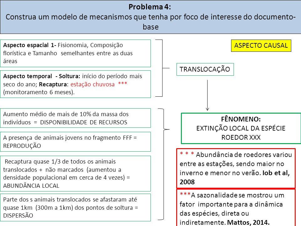 Problema 4: Construa um modelo de mecanismos que tenha por foco de interesse do documento- base FÊNOMENO: EXTINÇÃO LOCAL DA ESPÉCIE ROEDOR XXX Aspecto