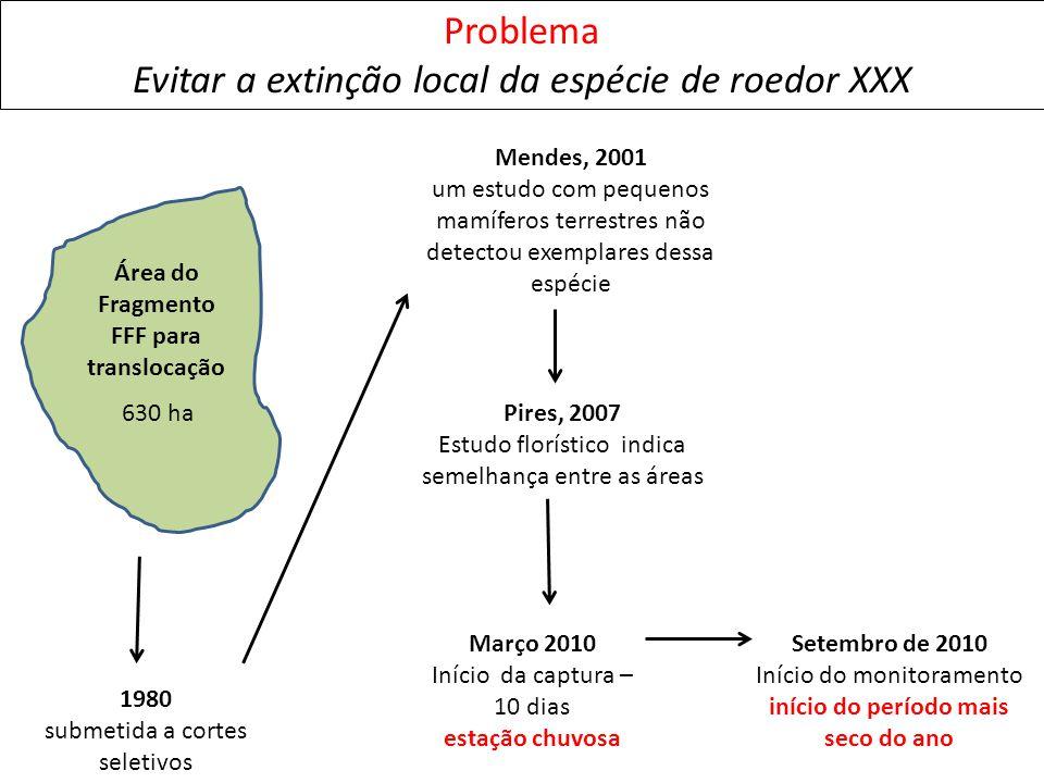 Problema 4: Construa um modelo de mecanismos que tenha por foco de interesse do documento- base FÊNOMENO: EXTINÇÃO LOCAL DA ESPÉCIE ROEDOR XXX Aspecto espacial 2- Pontos de soltura e recaptura SEMELHANTES Aspecto temporal 1 - Soltura: início do período mais seco do ano; Aspecto espacial 1- Fisionomia, Composição florística e Tamanho semelhantes entre as duas áreas TRANSLOCAÇÃO ASPECTO ORGANIZACIONAL Aspecto temporal 2 - Monitoramento após 6 meses – estação chuvosa Aspecto temporal 3 - Recaptura: estação chuvosa durante 30 dias.