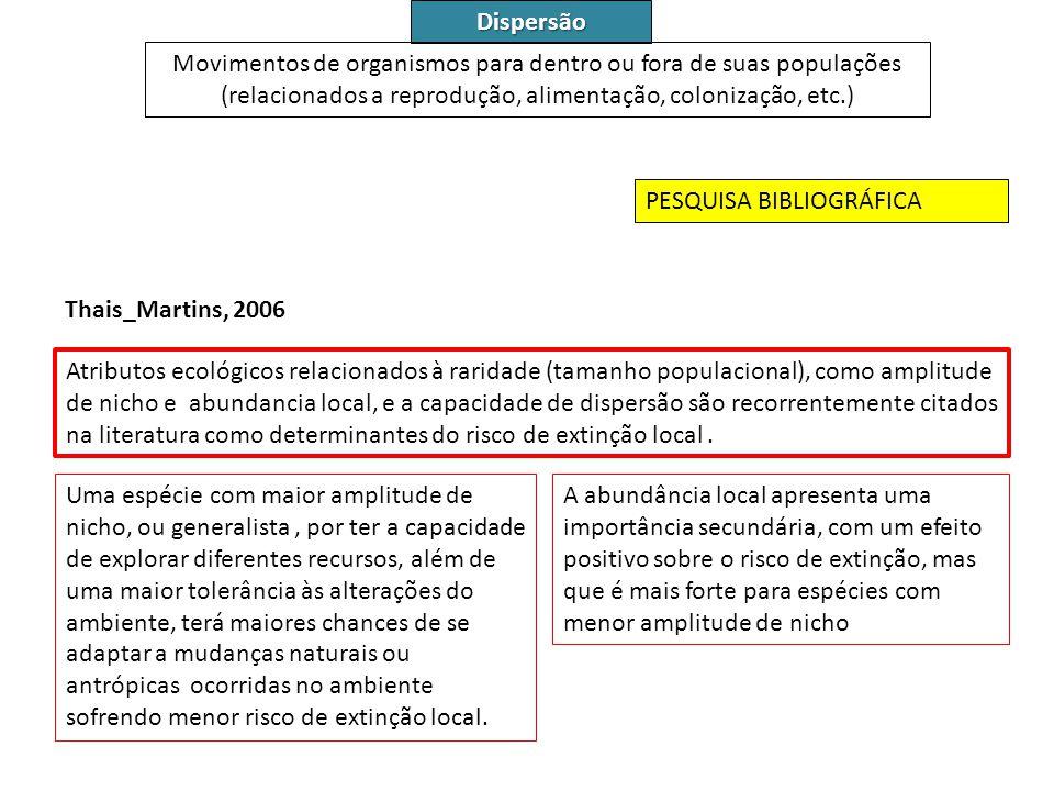 Atributos ecológicos relacionados à raridade (tamanho populacional), como amplitude de nicho e abundancia local, e a capacidade de dispersão são recor