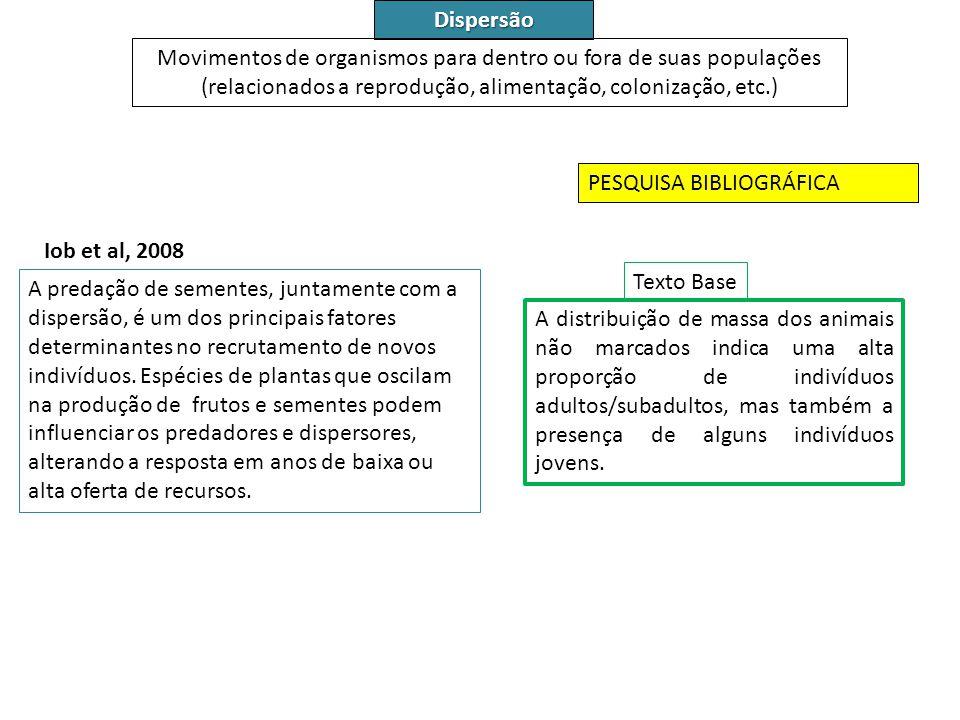 Dispersão Movimentos de organismos para dentro ou fora de suas populações (relacionados a reprodução, alimentação, colonização, etc.) Iob et al, 2008